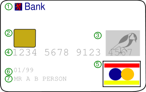 Credit card from Wikipedia